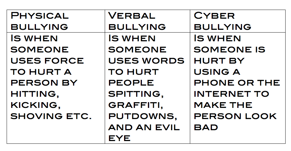 Bullying - Riley's site